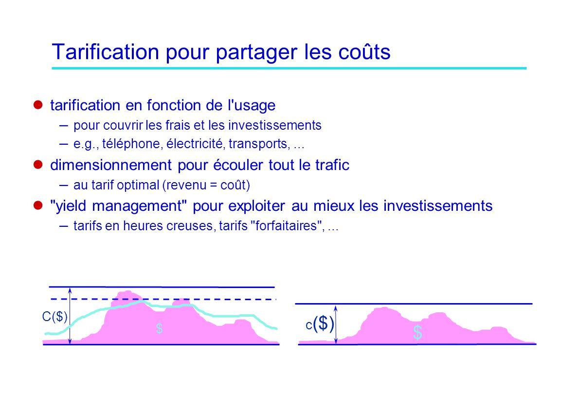 Tarification pour partager les coûts tarification en fonction de l'usage – pour couvrir les frais et les investissements – e.g., téléphone, électricit