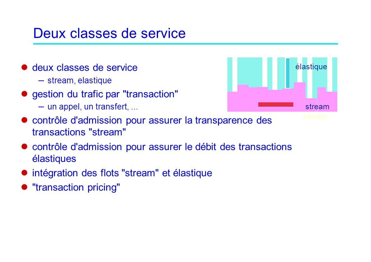 Deux classes de service deux classes de service – stream, elastique gestion du trafic par transaction – un appel, un transfert,...