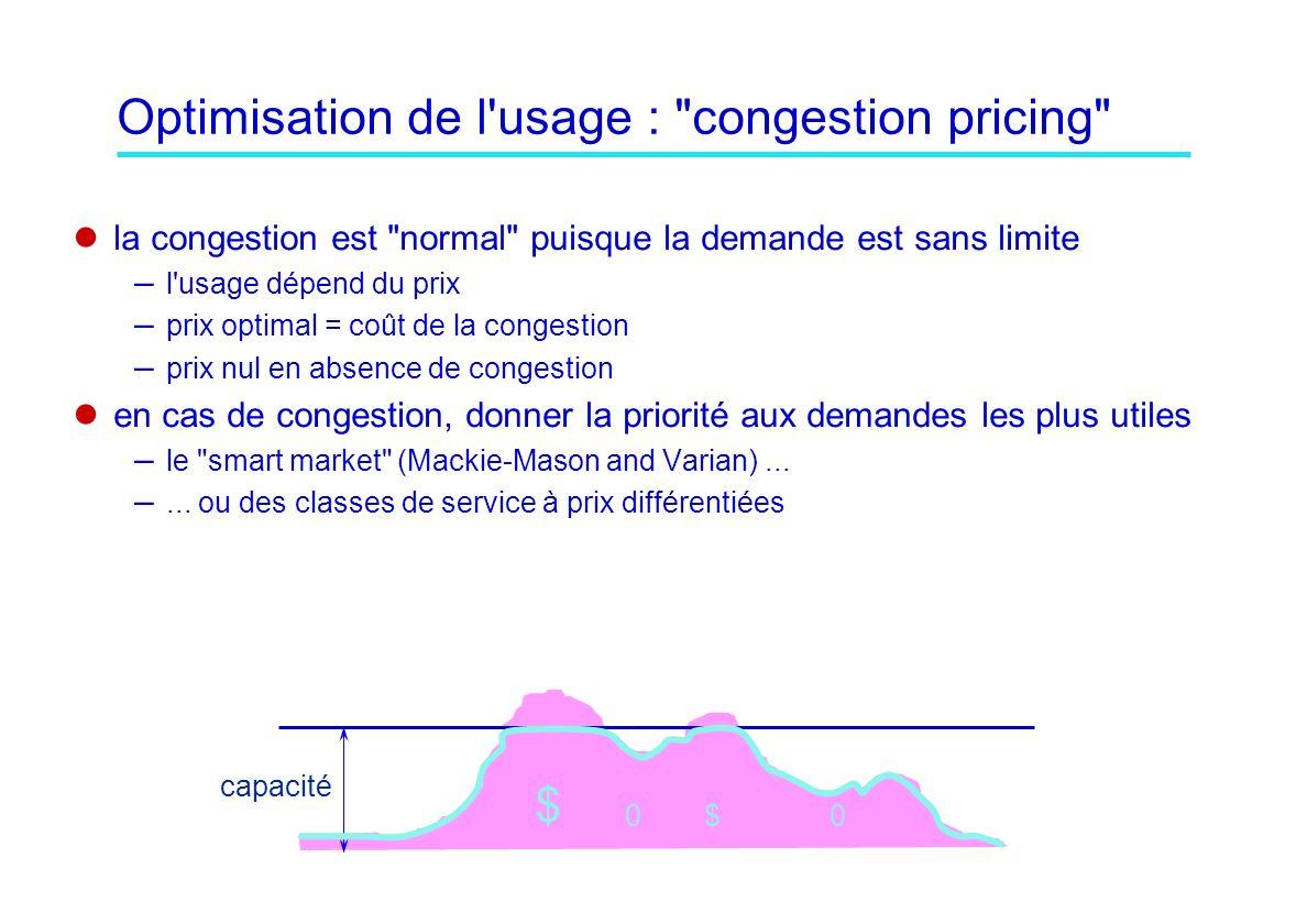 Optimisation de l usage : congestion pricing la congestion est normal puisque la demande est sans limite – l usage dépend du prix – prix optimal = coût de la congestion – prix nul en absence de congestion en cas de congestion, donner la priorité aux demandes les plus utiles – le smart market (Mackie-Mason and Varian)...