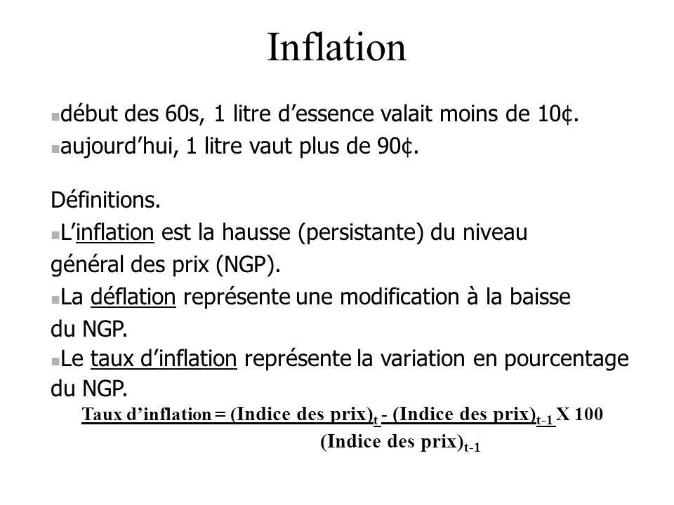 Inflation début des 60s, 1 litre dessence valait moins de 10¢. aujourdhui, 1 litre vaut plus de 90¢. Définitions. Linflation est la hausse (persistant