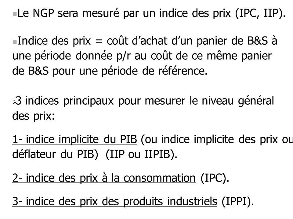 Le NGP sera mesuré par un indice des prix (IPC, IIP). Indice des prix = coût dachat dun panier de B&S à une période donnée p/r au coût de ce même pani