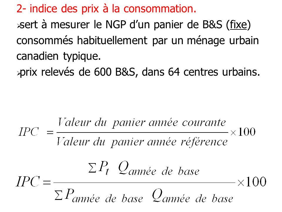 2- indice des prix à la consommation. sert à mesurer le NGP dun panier de B&S (fixe) consommés habituellement par un ménage urbain canadien typique. p