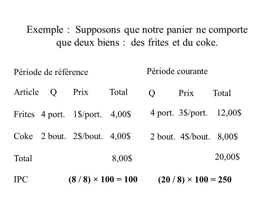 Exemple : Supposons que notre panier ne comporte que deux biens : des frites et du coke. Période de référence Article Q Prix Total Frites4 port. 1$/po