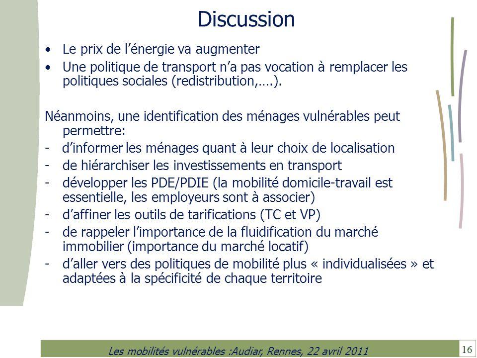 16 Les mobilités vulnérables :Audiar, Rennes, 22 avril 2011 Discussion Le prix de lénergie va augmenter Une politique de transport na pas vocation à r
