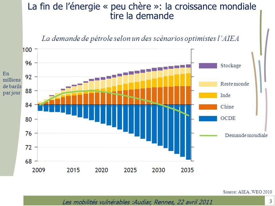 3 Les mobilités vulnérables :Audiar, Rennes, 22 avril 2011 La fin de lénergie « peu chère »: la croissance mondiale tire la demande Source: AIEA, WEO
