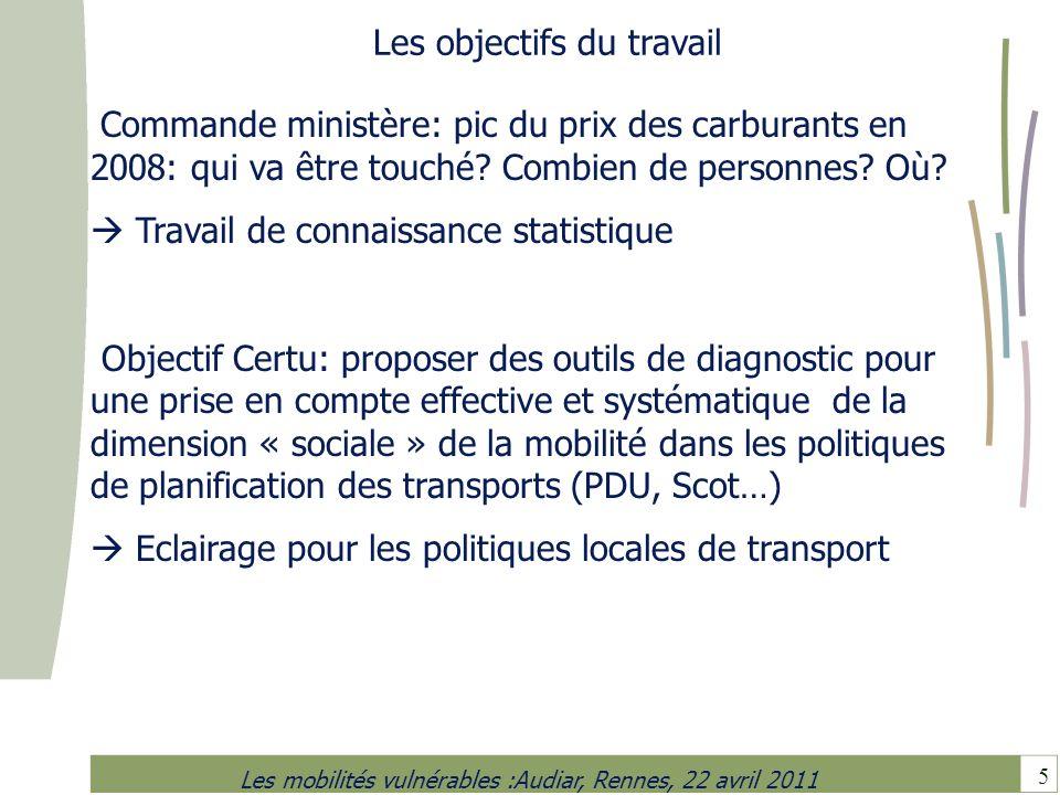 16 Les mobilités vulnérables :Audiar, Rennes, 22 avril 2011 Discussion Le prix de lénergie va augmenter Une politique de transport na pas vocation à remplacer les politiques sociales (redistribution,….).