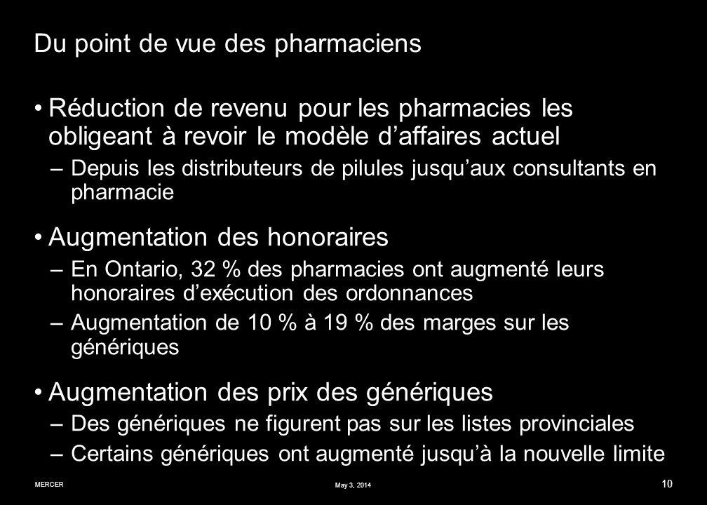 MERCER 10 May 3, 2014 Du point de vue des pharmaciens Réduction de revenu pour les pharmacies les obligeant à revoir le modèle daffaires actuel –Depuis les distributeurs de pilules jusquaux consultants en pharmacie Augmentation des honoraires –En Ontario, 32 % des pharmacies ont augmenté leurs honoraires dexécution des ordonnances –Augmentation de 10 % à 19 % des marges sur les génériques Augmentation des prix des génériques –Des génériques ne figurent pas sur les listes provinciales –Certains génériques ont augmenté jusquà la nouvelle limite