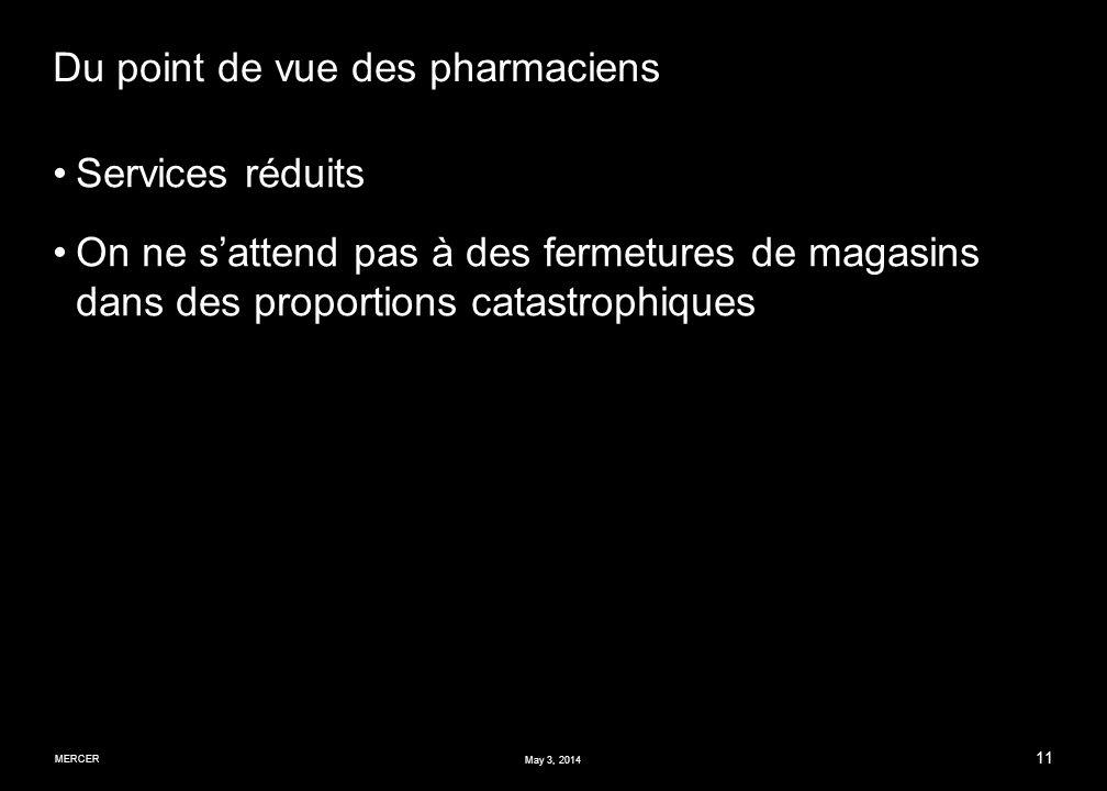 MERCER 11 May 3, 2014 Du point de vue des pharmaciens Services réduits On ne sattend pas à des fermetures de magasins dans des proportions catastrophiques
