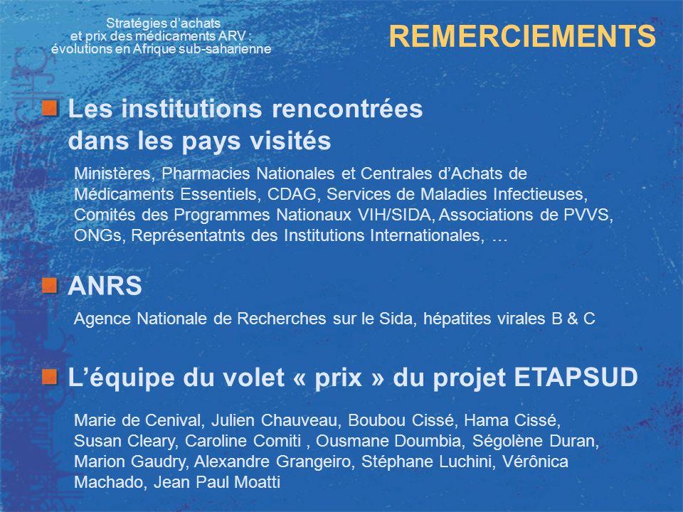 Stratégies dachats et prix des médicaments ARV : évolutions en Afrique sub-saharienne etapsud@marseille.inserm.fr CONTACTS