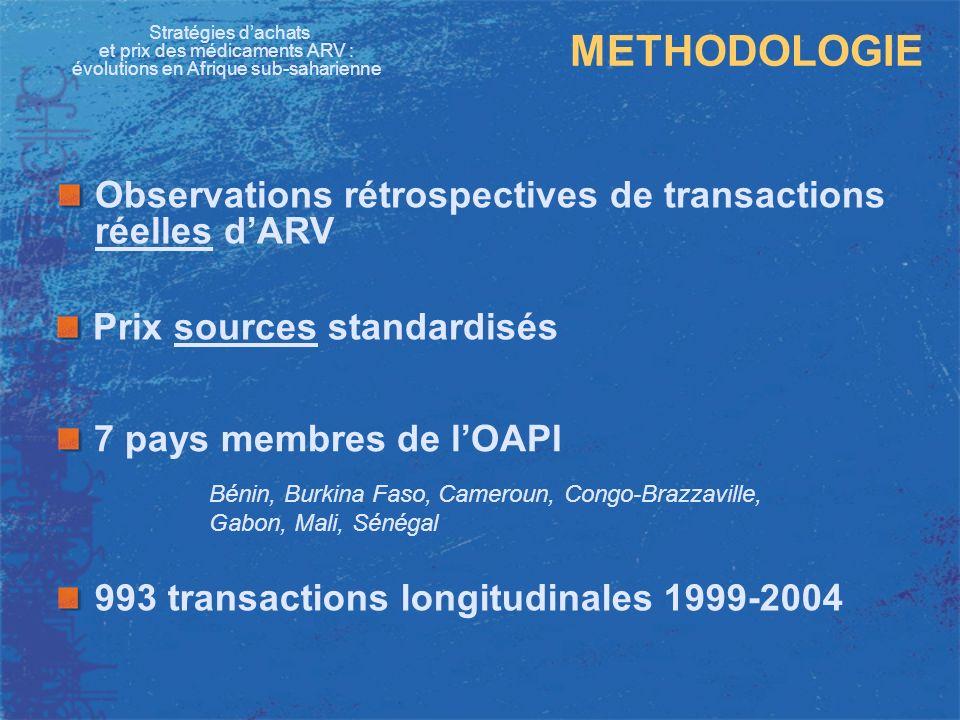 Stratégies dachats et prix des médicaments ARV : évolutions en Afrique sub-saharienne METHODOLOGIE Observations rétrospectives de transactions réelles