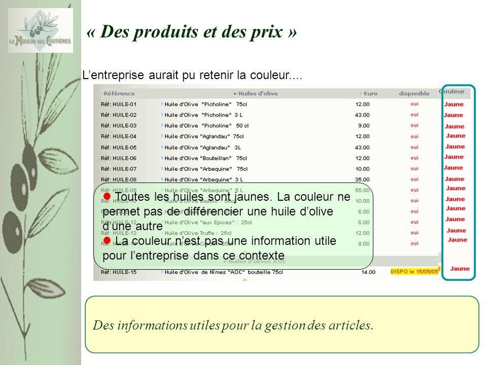 « Des produits et des prix » Lentreprise aurait pu retenir la couleur....