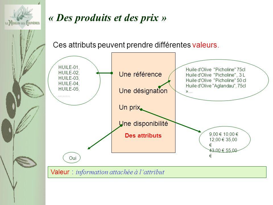 « Des produits et des prix » Ces attributs peuvent prendre différentes valeurs.