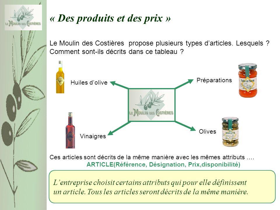 « Des produits et des prix » Le Moulin des Costières propose plusieurs types darticles.