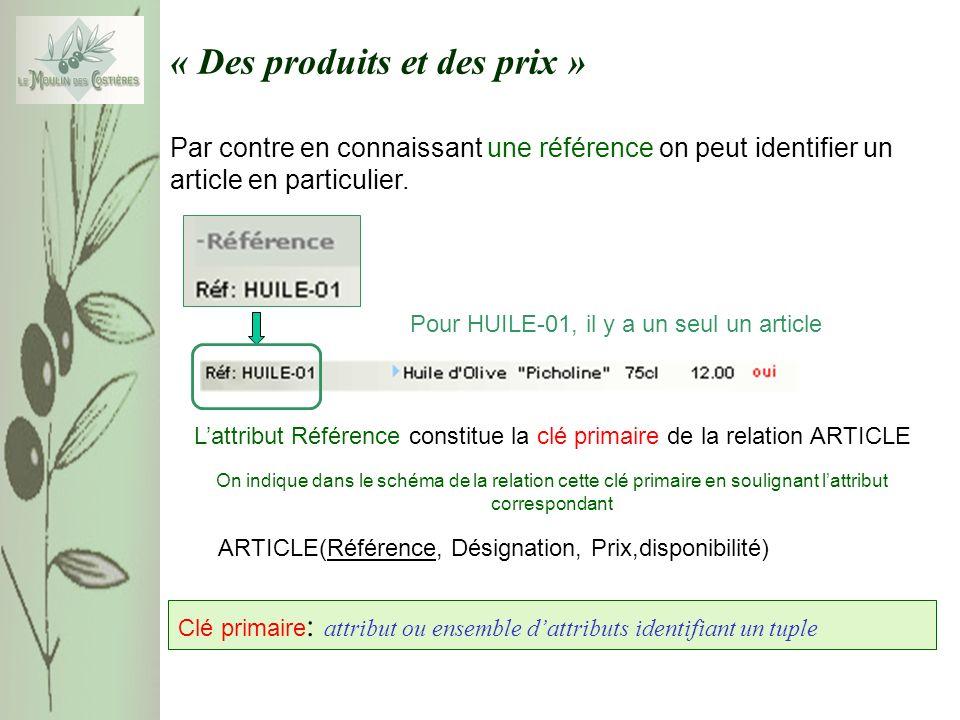 « Des produits et des prix » Par contre en connaissant une référence on peut identifier un article en particulier.