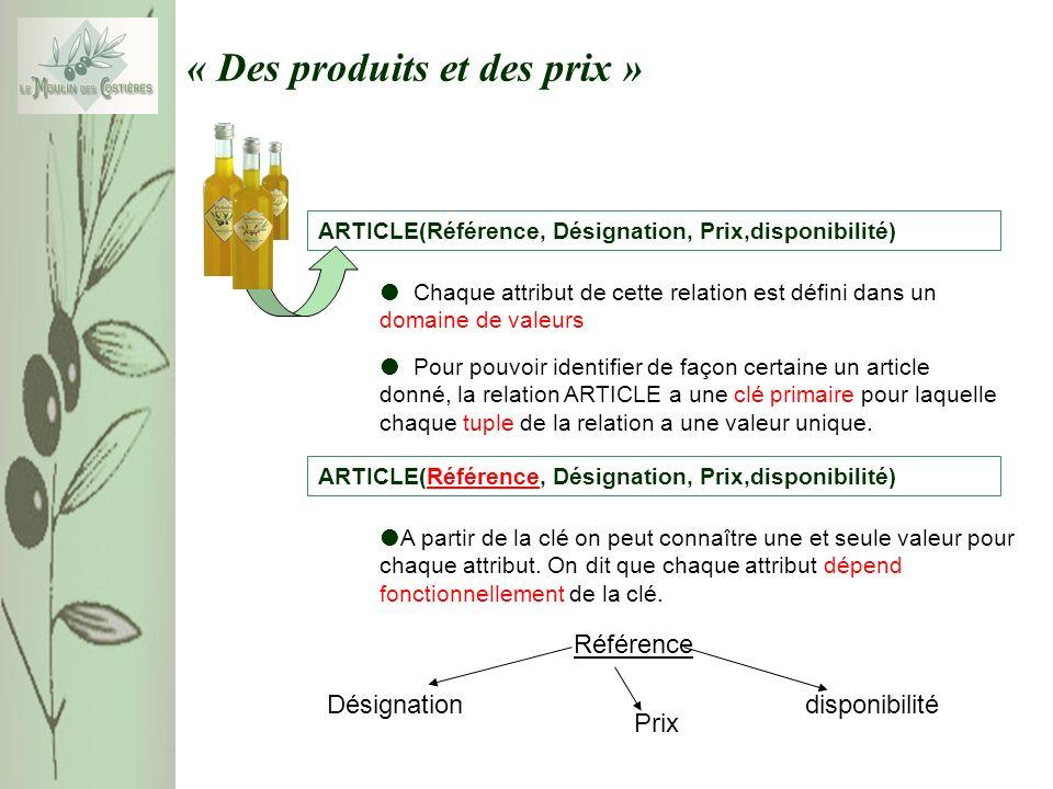 « Des produits et des prix » Chaque attribut de cette relation est défini dans un domaine de valeurs Pour pouvoir identifier de façon certaine un article donné, la relation ARTICLE a une clé primaire pour laquelle chaque tuple de la relation a une valeur unique.