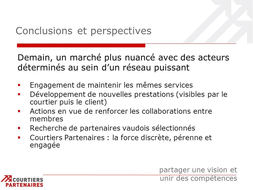 Conclusions et perspectives Engagement de maintenir les mêmes services Développement de nouvelles prestations (visibles par le courtier puis le client