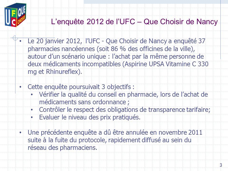 Lenquête 2012 de lUFC – Que Choisir de Nancy 3 Le 20 janvier 2012, lUFC - Que Choisir de Nancy a enquêté 37 pharmacies nancéennes (soit 86 % des offic