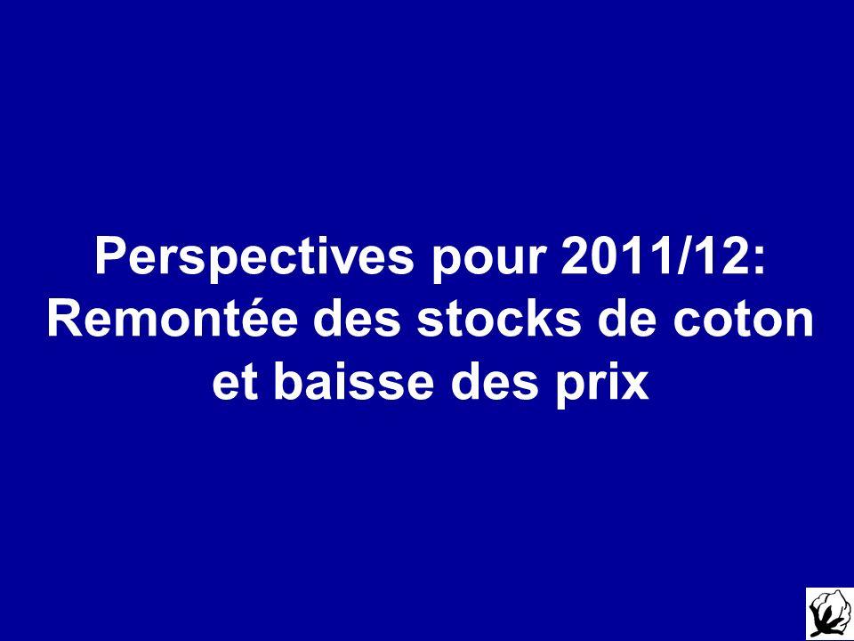 Perspectives pour 2011/12: Remontée des stocks de coton et baisse des prix