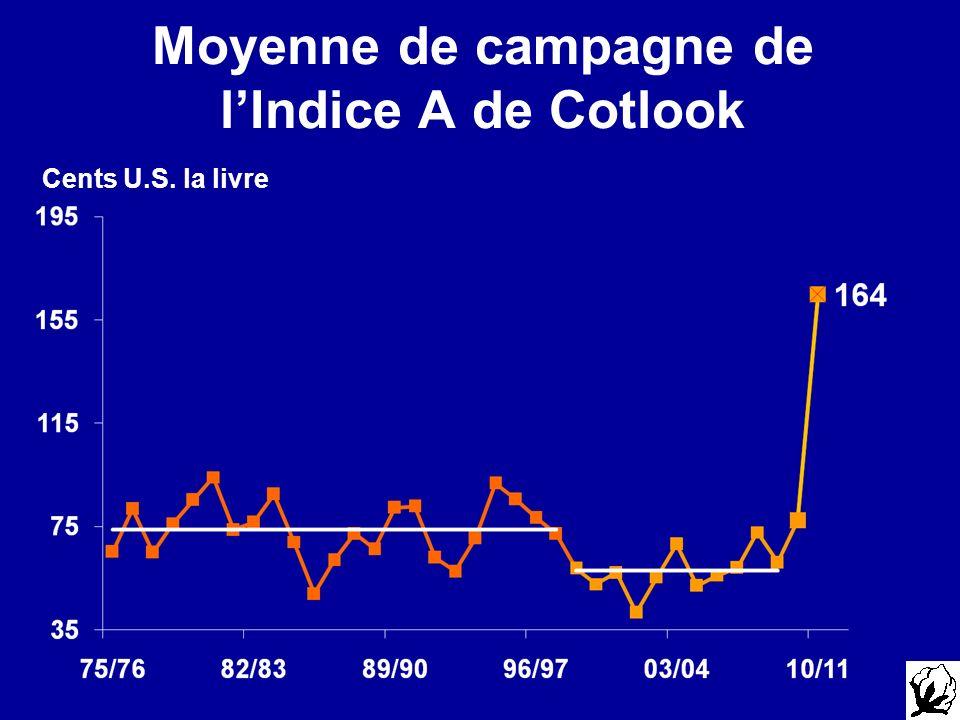 Moyenne de campagne de lIndice A de Cotlook Cents U.S. la livre