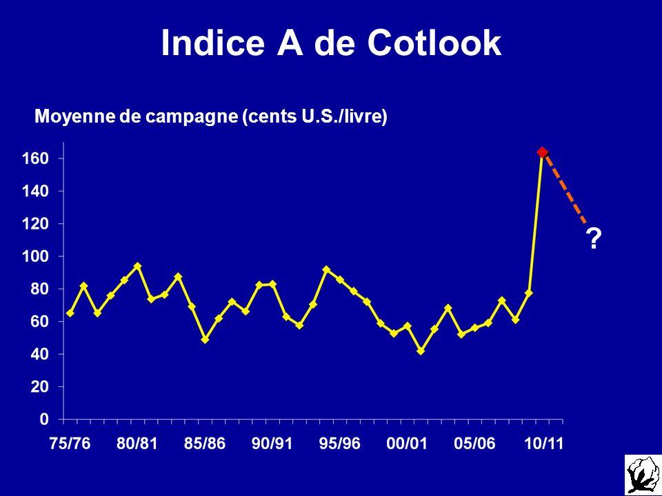 Indice A de Cotlook Moyenne de campagne (cents U.S./livre) ?