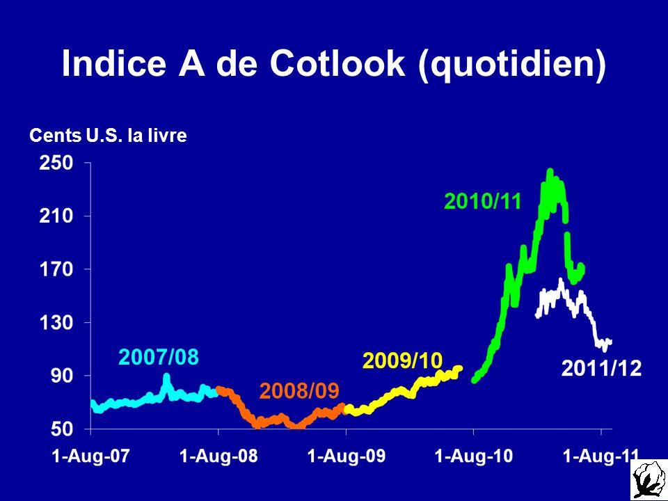 Indice A de Cotlook (quotidien) 2007/08 Cents U.S. la livre
