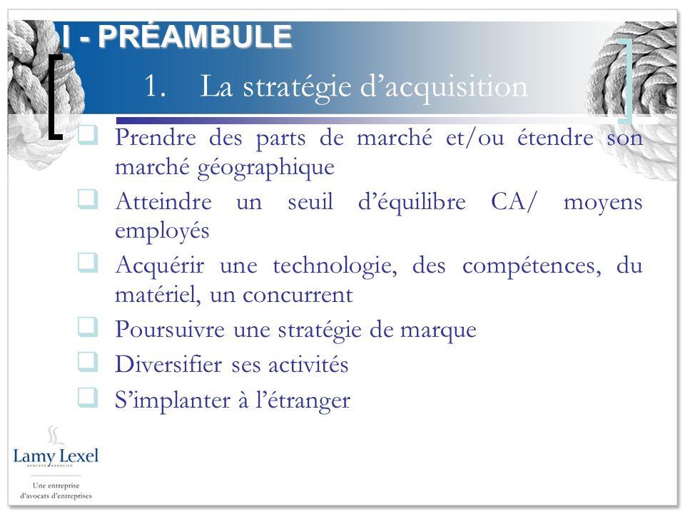 1.La stratégie dacquisition Prendre des parts de marché et/ou étendre son marché géographique Atteindre un seuil déquilibre CA/ moyens employés Acquér