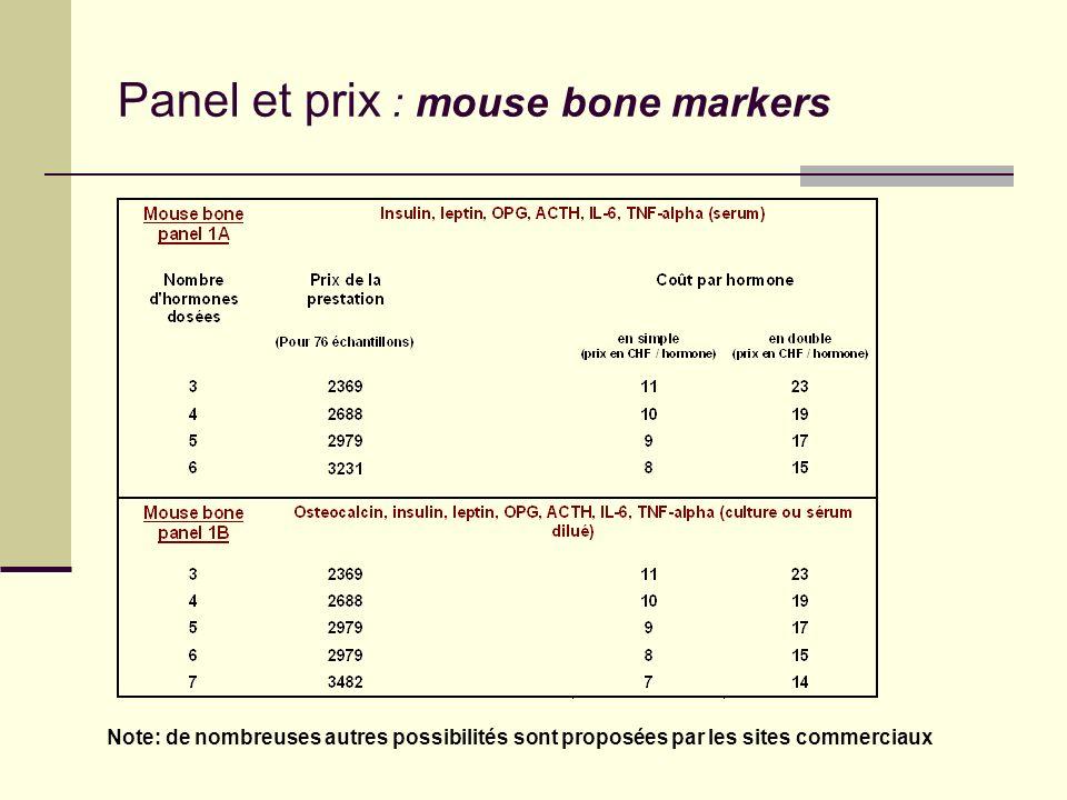 Panel et prix : mouse cytokines Note: de nombreuses autres possibilités sont proposées par les sites commerciaux