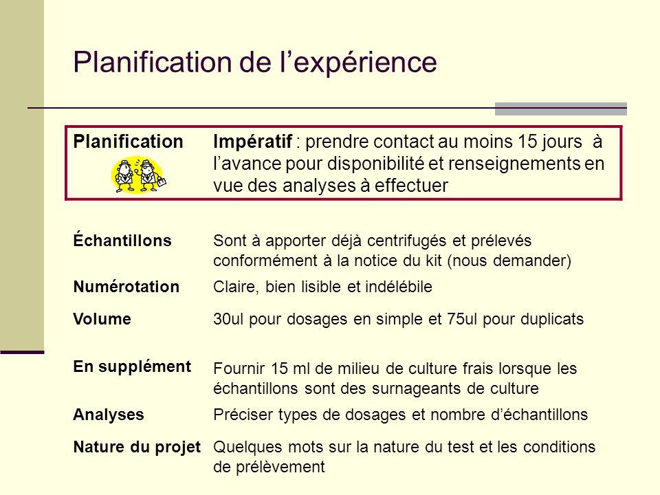 Nombre de tests par kit Le Bio-Plex ne peut être utilisé au coup par coup. Son unité de travail est une plaque de 96 puits. De ces 96 puits, 20 sont n