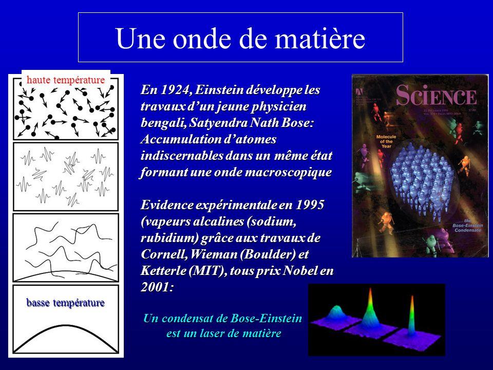 Une onde de matière En 1924, Einstein développe les travaux dun jeune physicien bengali, Satyendra Nath Bose: Accumulation datomes indiscernables dans
