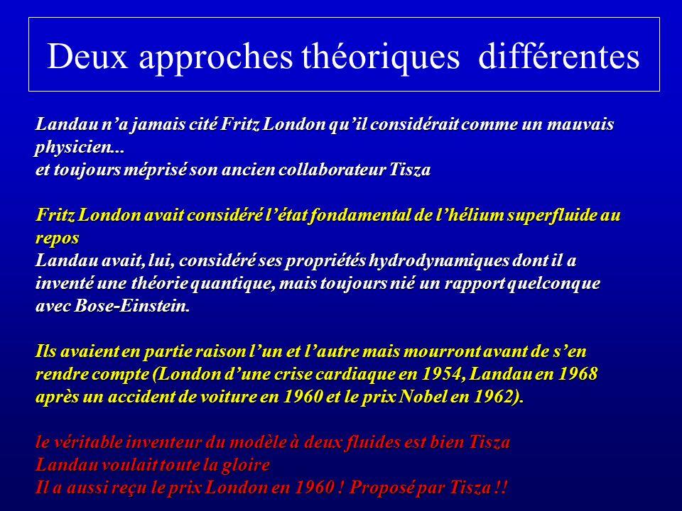 Deux approches théoriques différentes Landau na jamais cité Fritz London quil considérait comme un mauvais physicien... et toujours méprisé son ancien
