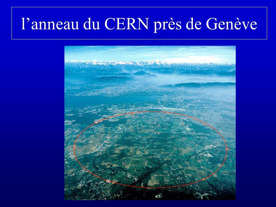 lanneau du CERN près de Genève