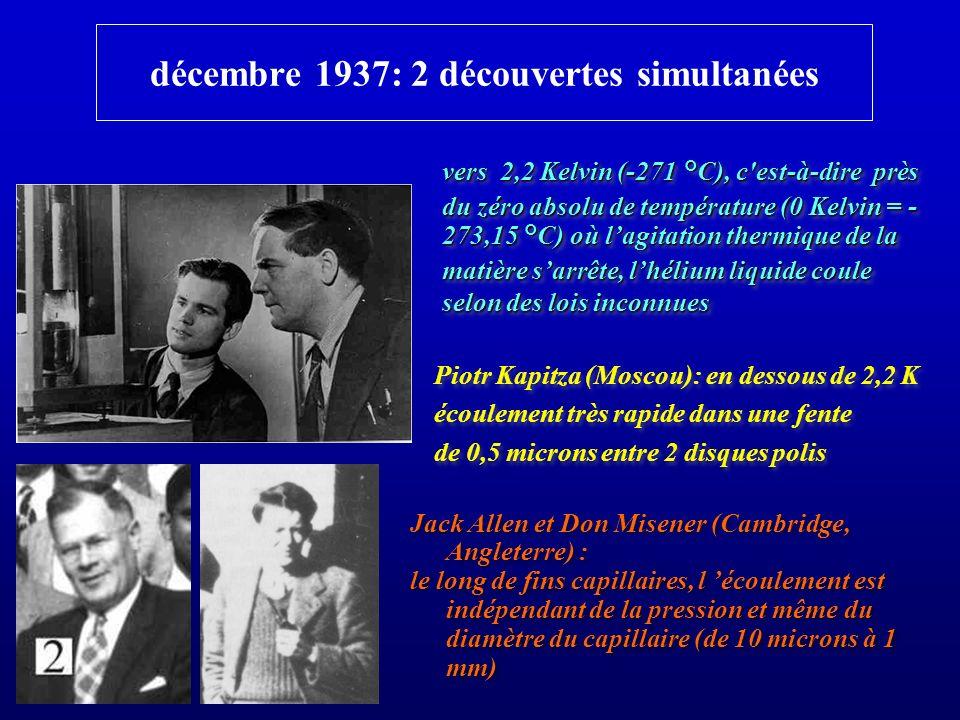 décembre 1937: 2 découvertes simultanées Jack Allen et Don Misener (Cambridge, Angleterre) : le long de fins capillaires, l écoulement est indépendant
