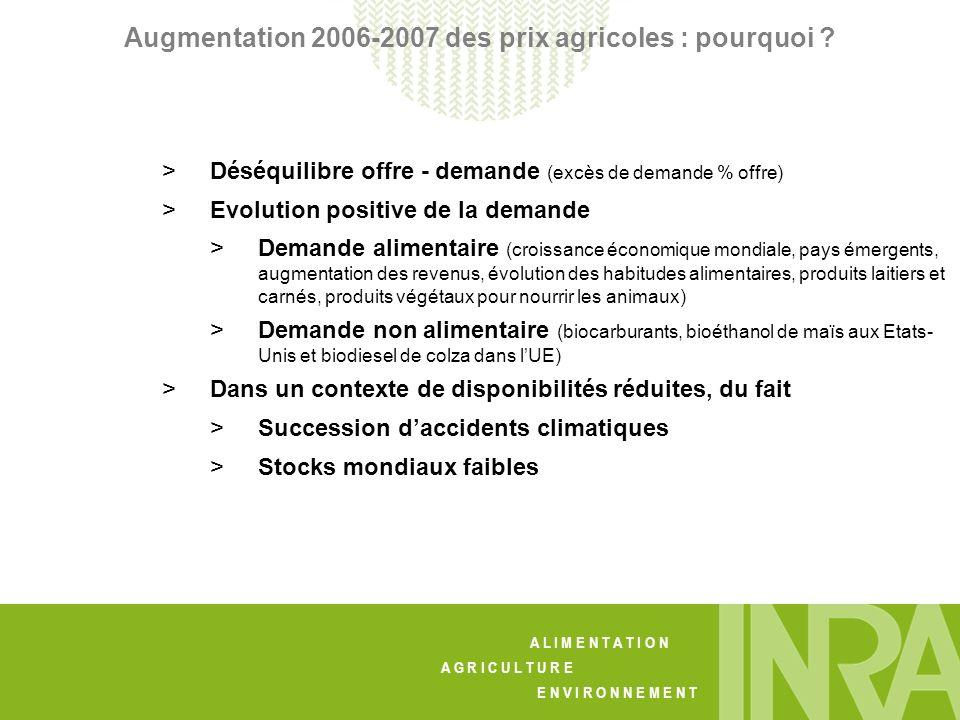 A L I M E N T A T I O N A G R I C U L T U R E E N V I R O N N E M E N T Augmentation 2006-2007 des prix agricoles : pourquoi .
