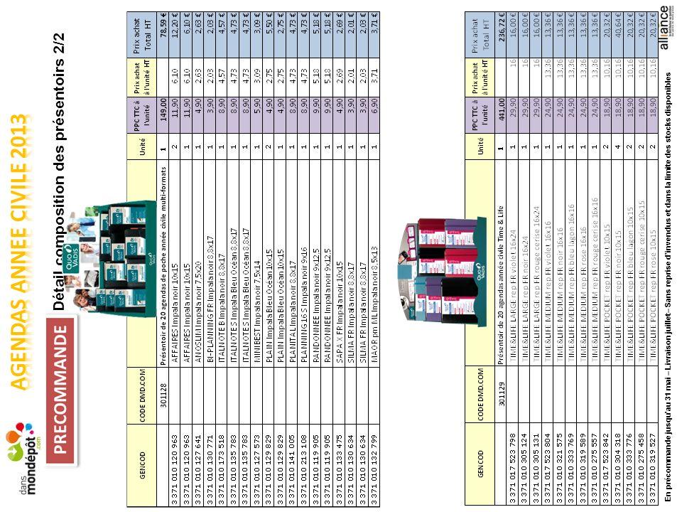 Détail composition des présentoirs 2/2 En précommande jusquau 31 mai – Livraison juillet– Sans reprise dinvendus et dans la limite des stocks disponibles