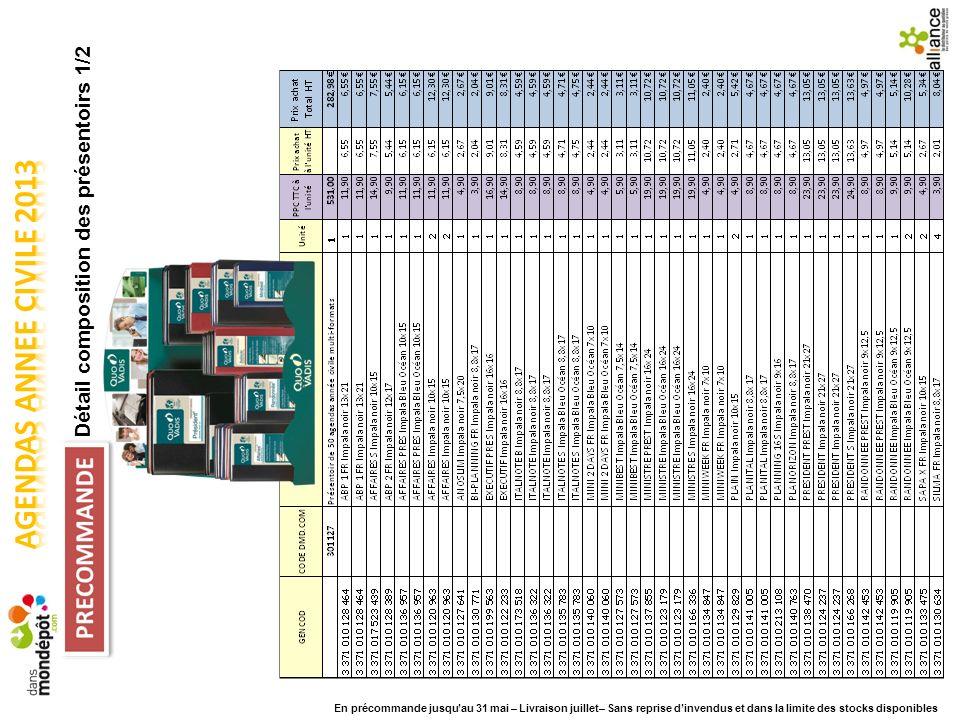 Détail composition des présentoirs 1/2 En précommande jusquau 31 mai – Livraison juillet– Sans reprise dinvendus et dans la limite des stocks disponibles