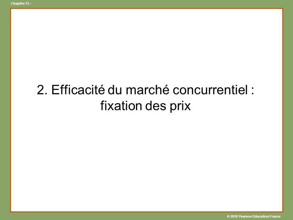 ® 2010 Pearson Education France Chapitre 13 – 2. Efficacité du marché concurrentiel : fixation des prix
