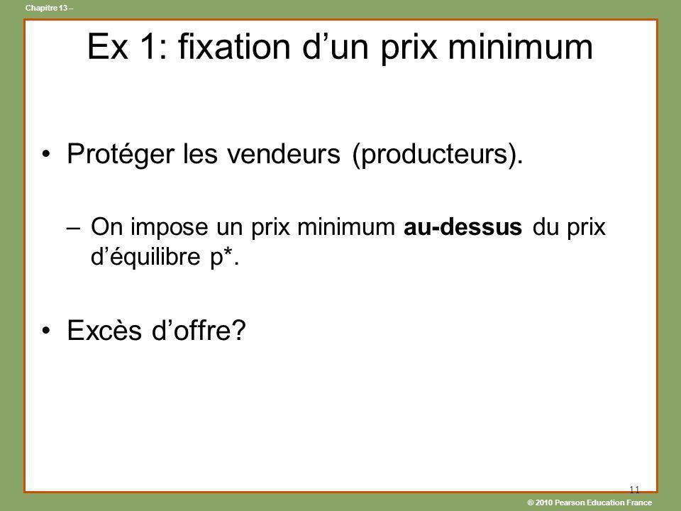 ® 2010 Pearson Education France Chapitre 13 – 11 Ex 1: fixation dun prix minimum Protéger les vendeurs (producteurs). –On impose un prix minimum au-de