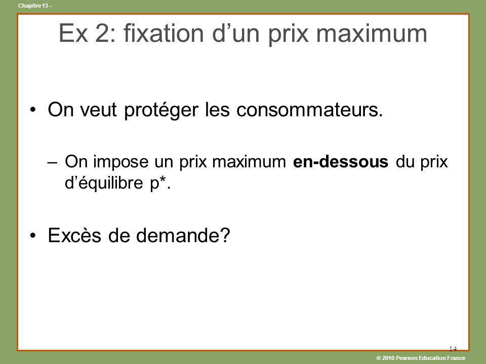 ® 2010 Pearson Education France Chapitre 13 – 14 Ex 2: fixation dun prix maximum On veut protéger les consommateurs. –On impose un prix maximum en-des