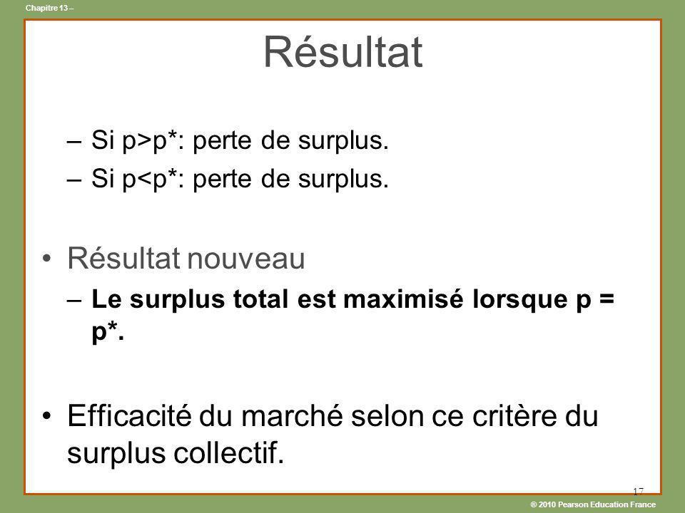 ® 2010 Pearson Education France Chapitre 13 – 17 Résultat –Si p>p*: perte de surplus. –Si p<p*: perte de surplus. Résultat nouveau –Le surplus total e