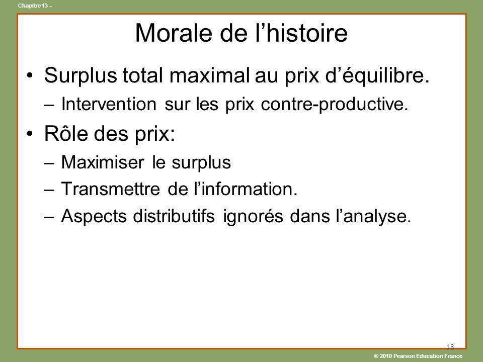® 2010 Pearson Education France Chapitre 13 – 18 Morale de lhistoire Surplus total maximal au prix déquilibre. –Intervention sur les prix contre-produ
