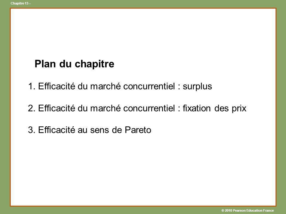 ® 2010 Pearson Education France Chapitre 13 – Plan du chapitre 1. Efficacité du marché concurrentiel : surplus 2. Efficacité du marché concurrentiel :