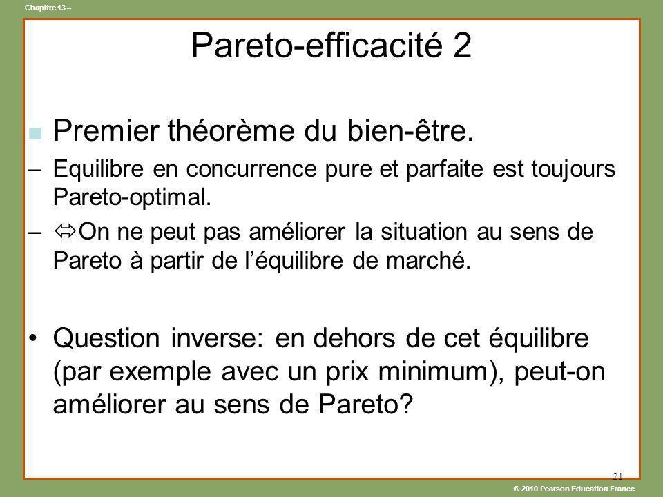 ® 2010 Pearson Education France Chapitre 13 – 21 Pareto-efficacité 2 Premier théorème du bien-être. –Equilibre en concurrence pure et parfaite est tou