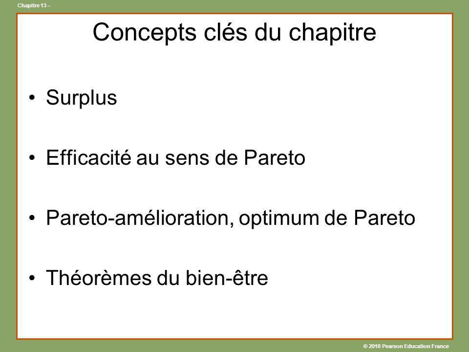 ® 2010 Pearson Education France Chapitre 13 – Concepts clés du chapitre Surplus Efficacité au sens de Pareto Pareto-amélioration, optimum de Pareto Th