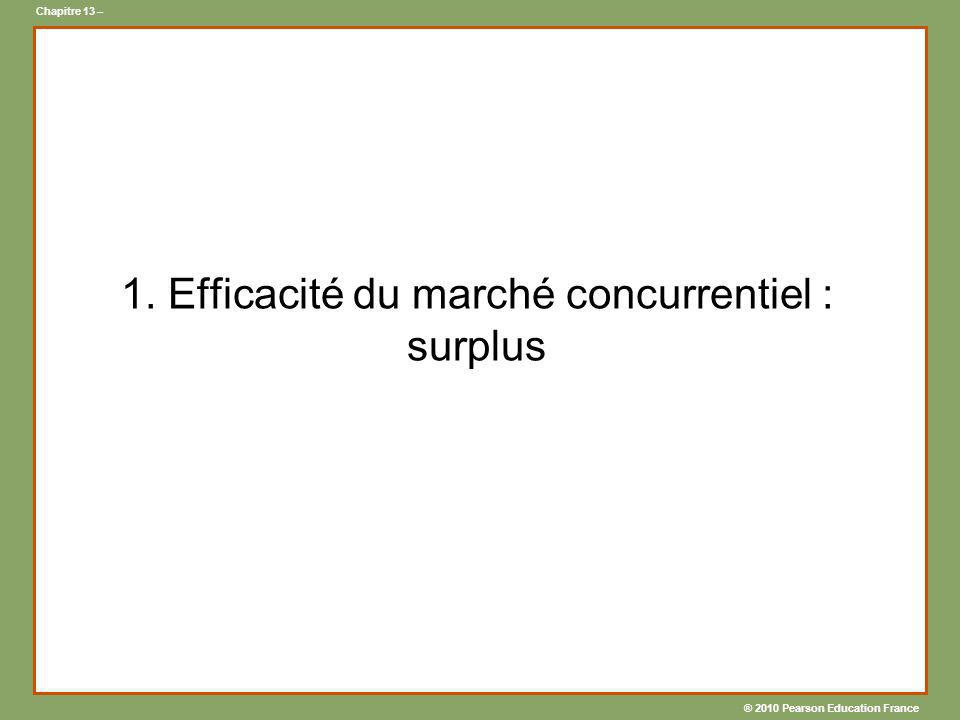 ® 2010 Pearson Education France Chapitre 13 – 4 Le surplus Surplus de lacheteur: –Différence entre son utilité marginale et prix de la transaction.