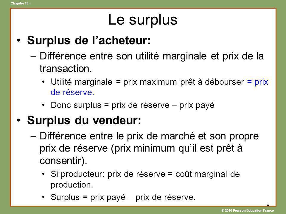 ® 2010 Pearson Education France Chapitre 13 – 4 Le surplus Surplus de lacheteur: –Différence entre son utilité marginale et prix de la transaction. Ut