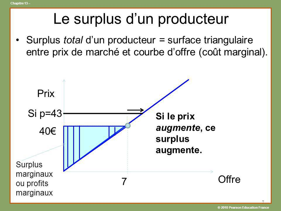 ® 2010 Pearson Education France Chapitre 13 – 8 Le surplus des producteurs Surplus total DES producteurs = surface triangulaire entre prix de marché et courbe doffre agrégée.