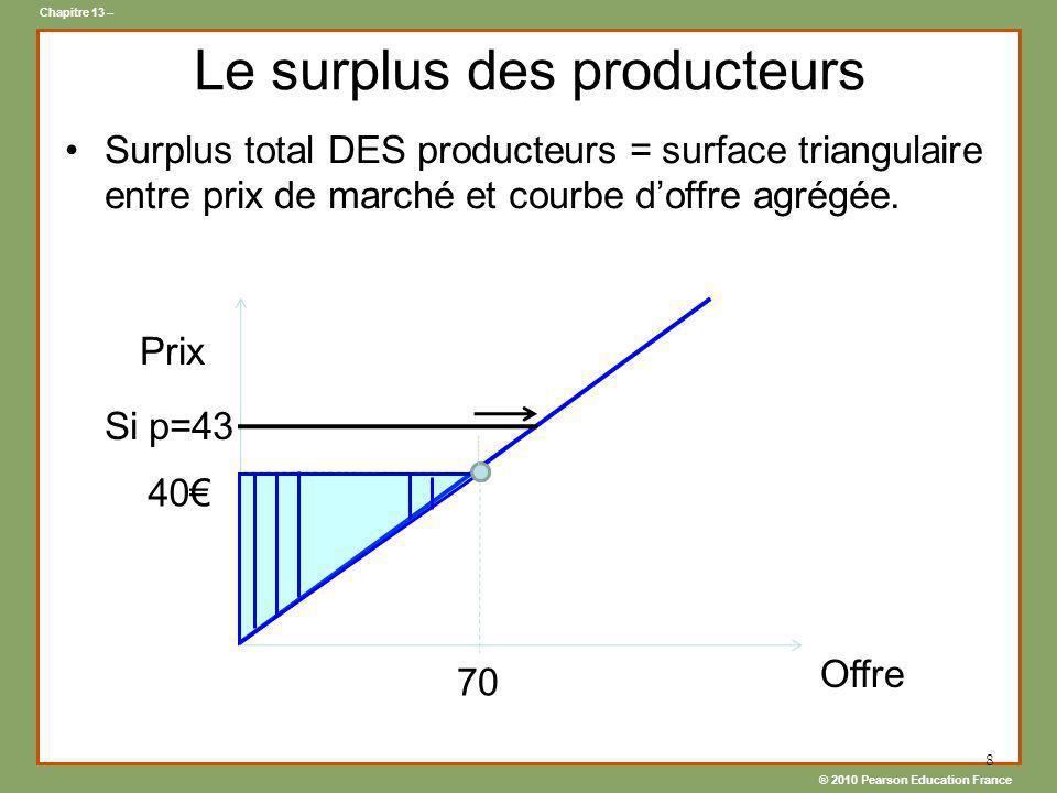 ® 2010 Pearson Education France Chapitre 13 – 8 Le surplus des producteurs Surplus total DES producteurs = surface triangulaire entre prix de marché e