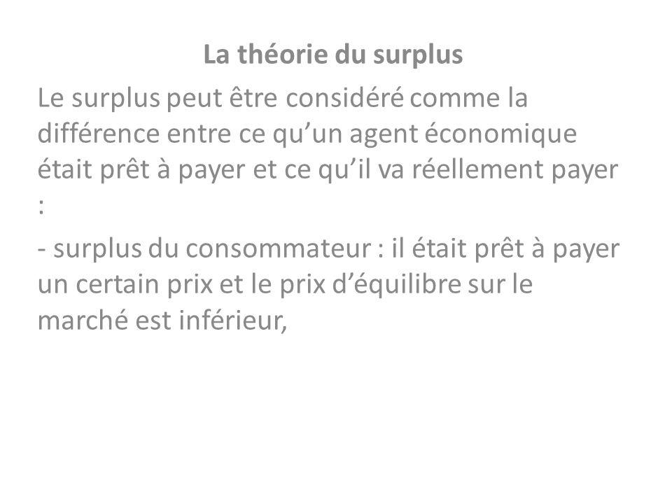 La théorie du surplus Le surplus peut être considéré comme la différence entre ce quun agent économique était prêt à payer et ce quil va réellement payer : - surplus du consommateur : il était prêt à payer un certain prix et le prix déquilibre sur le marché est inférieur,