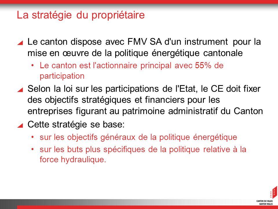 La stratégie du propriétaire Le canton dispose avec FMV SA d'un instrument pour la mise en œuvre de la politique énergétique cantonale Le canton est l