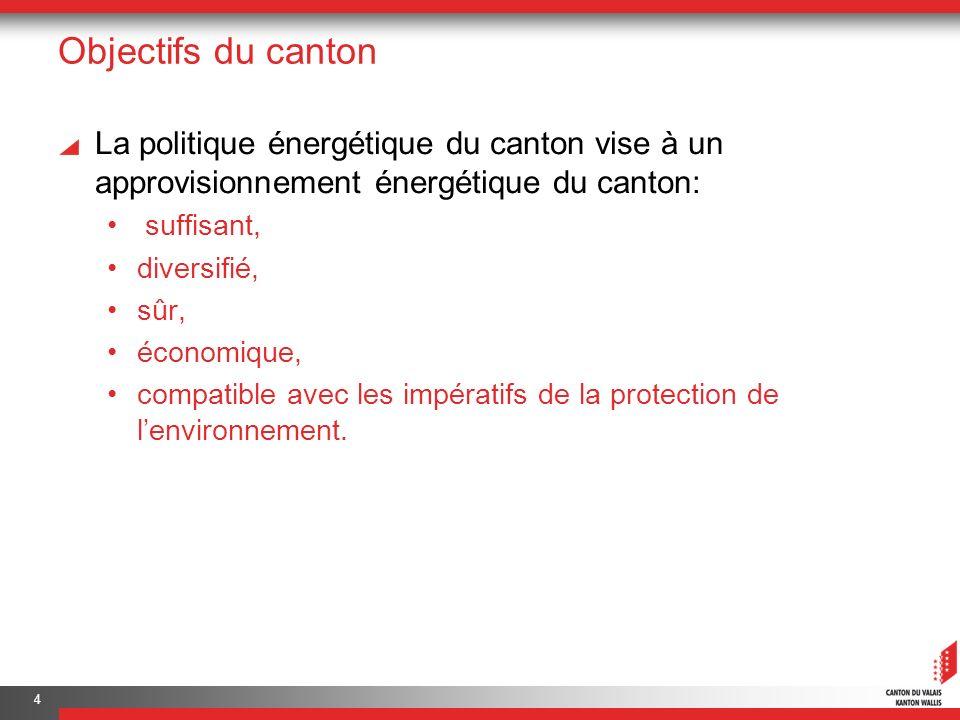 Objectifs du canton La politique énergétique du canton vise à un approvisionnement énergétique du canton: suffisant, diversifié, sûr, économique, comp